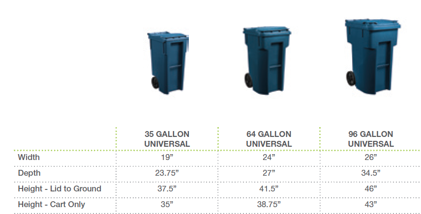 Waste Management Cart Sizes
