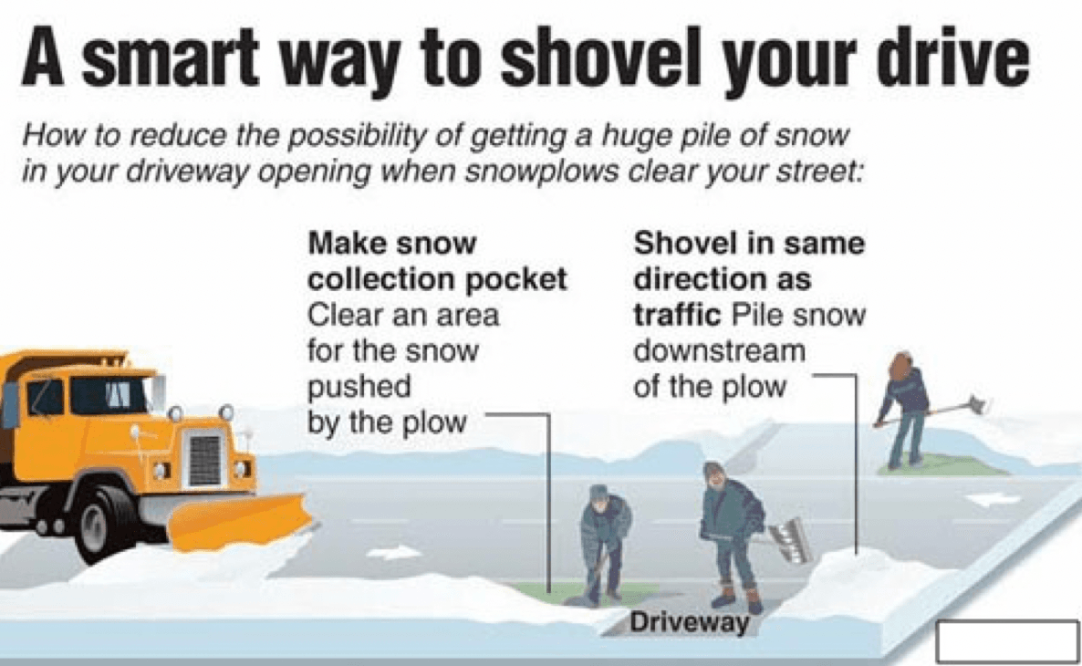 Best way to shovel your driveway